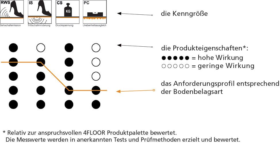 Grafik-passende-Unterlage